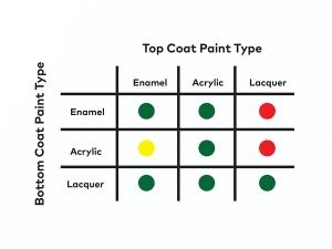 paintdiagramsmall